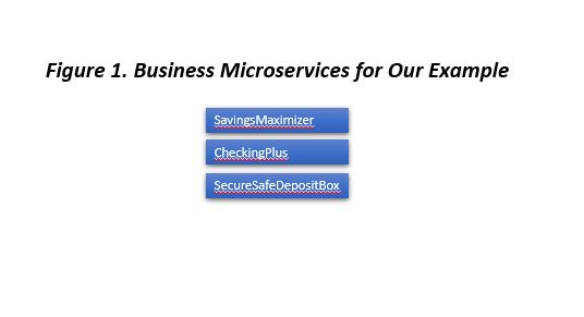 microservice 1