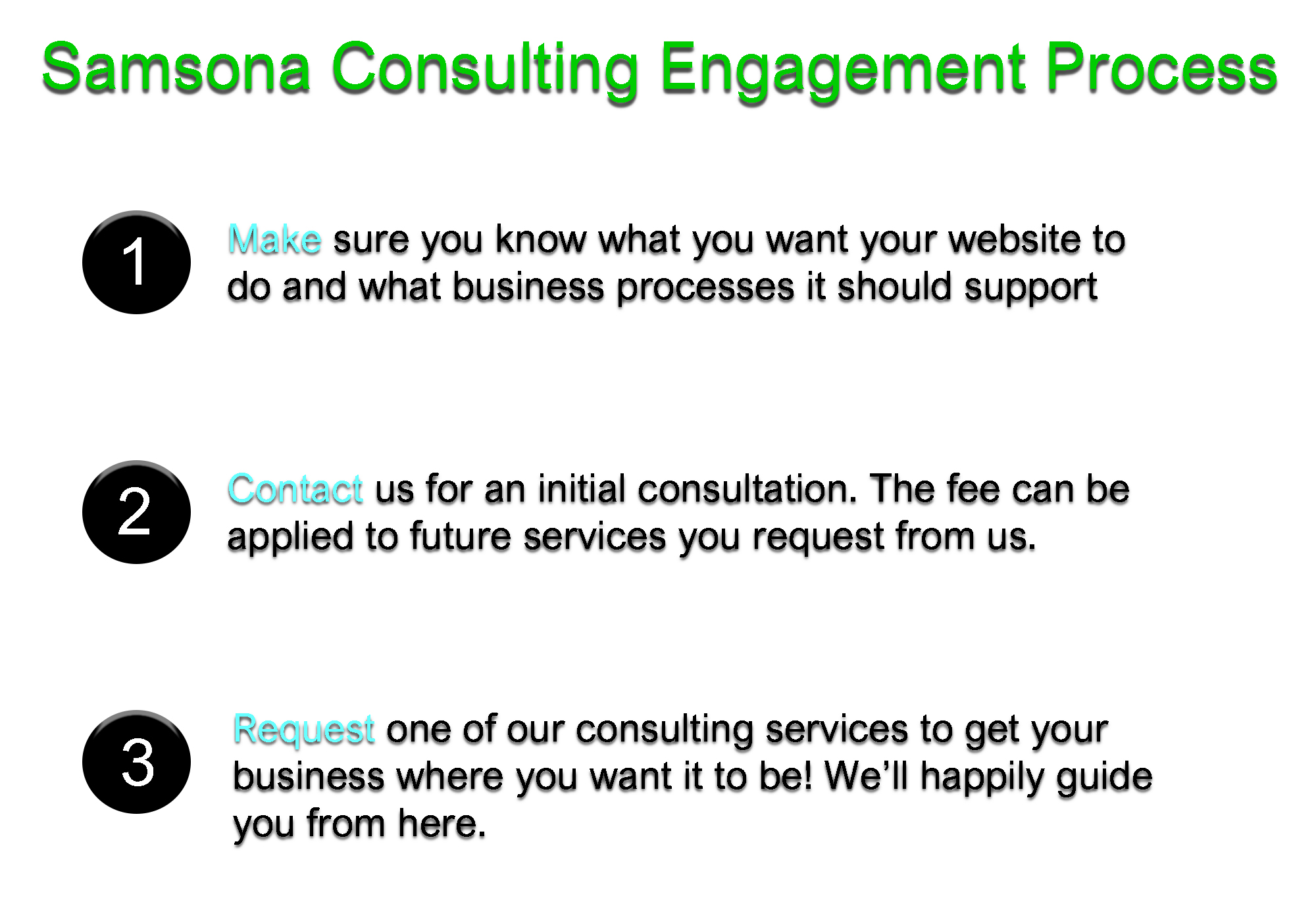 Samsona Consulting Engagement Process